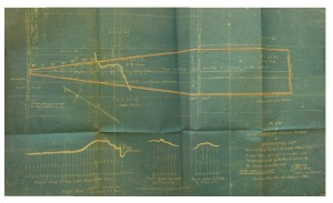 Official Plan of the Strathcona Rifle Range - 1903